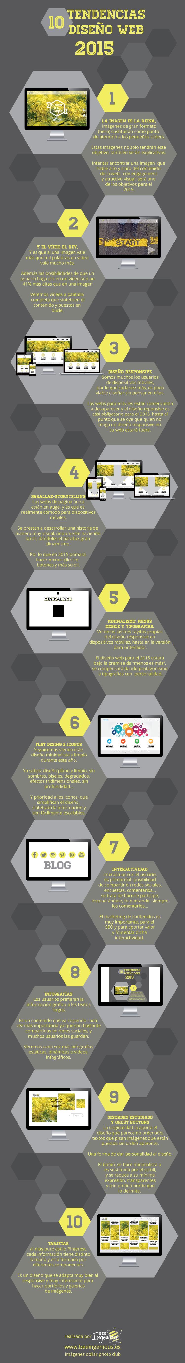 tendencias web 2015 infografía